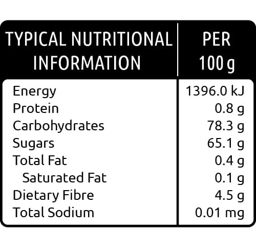 nutritional values of cranberries