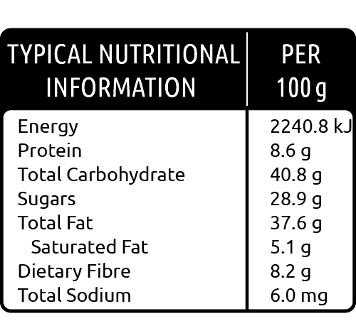 nutritional value cam mix