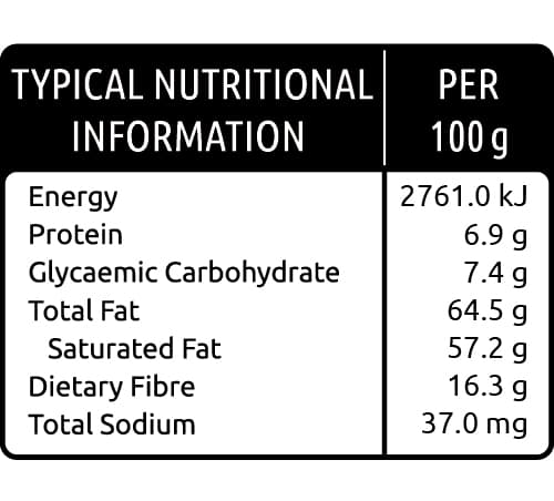 Coconut Nutritional Values