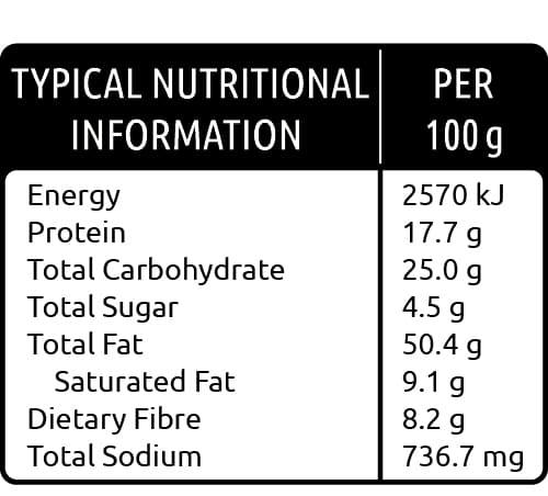 peri peri cashew nutritional values
